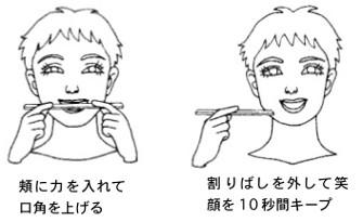 笑顔の作り方2