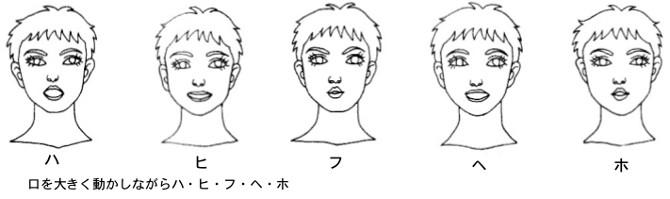笑顔の作り方3