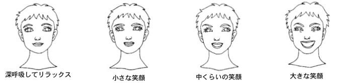 笑顔の作り方4