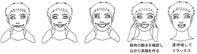 笑顔の作り方6